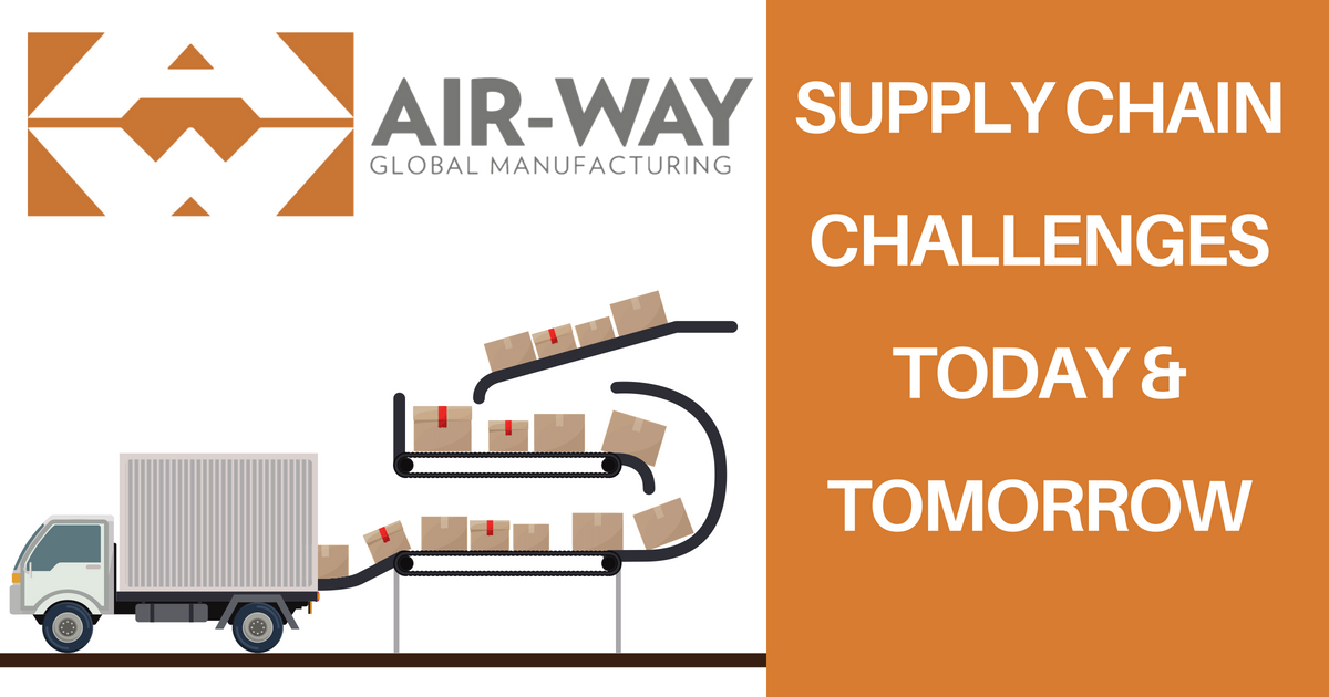 Challenges in Supply Chain Management Today