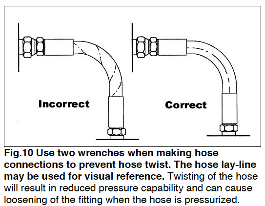 how to prevent hose twist in hose and tube routing