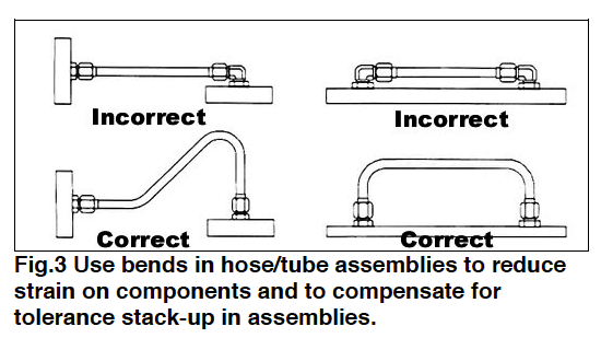 use bends in hose tube assemblies