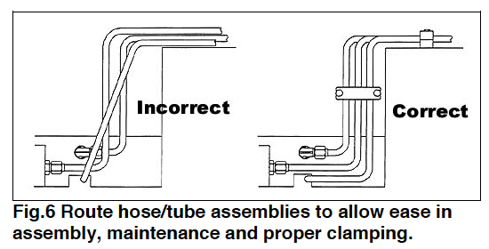 Fig 6 Route hose tube assemblies to allow ease in assembly