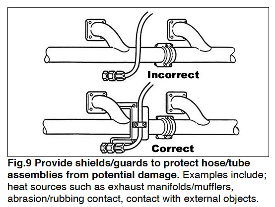 Provide shields to protect hose tube assemblies
