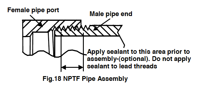 NPTF Pipe Assembly Drawing