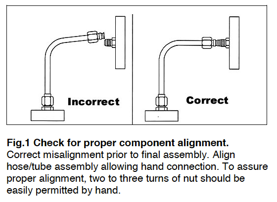 Hose and Tube Routing Fig 1 proper component alignment