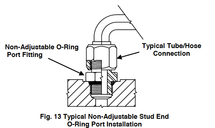 Typical Non-Adjustable Stud End O-Ring Port Installation