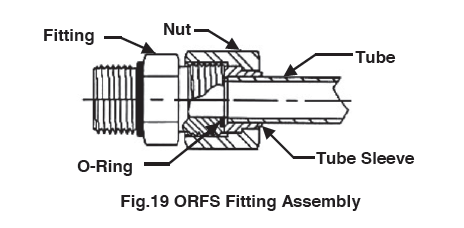 ORFS Fitting Assembly Instructions Drawing