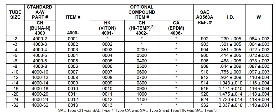 Npt Pressure Rating Table Brokeasshome Com