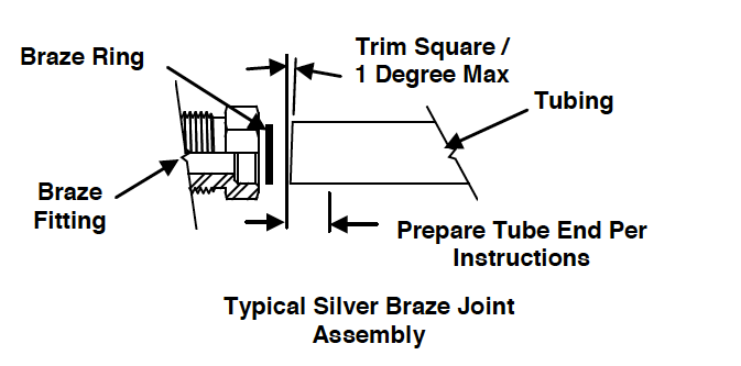 Typical Silver Braze Joint Assembly Drawing